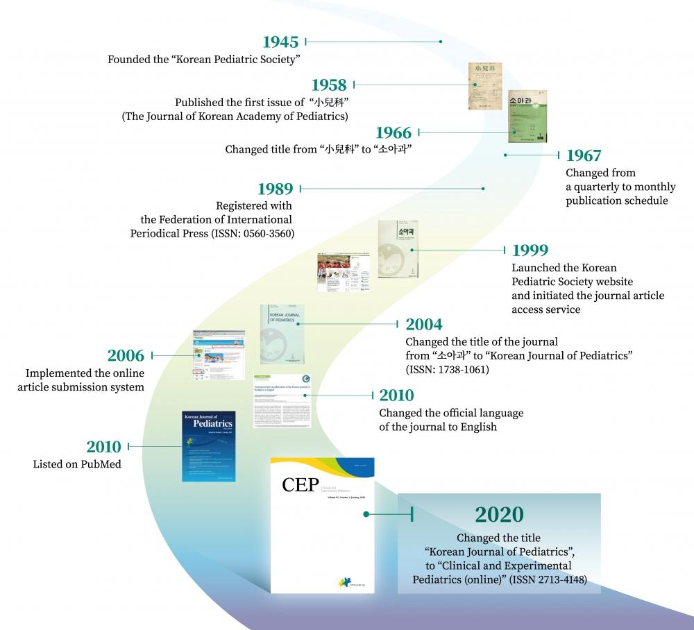 소아과학회지의 역사, history of Clinical and experimental pediatrics